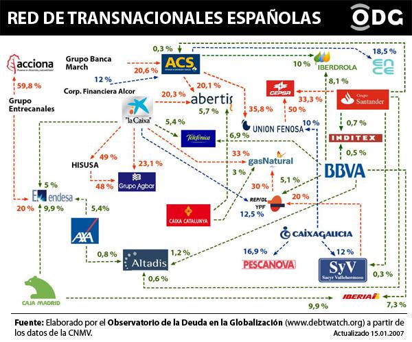 TNC Spain