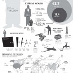 State of Corporate Power 2012